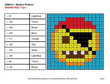 2-Digit Addition - Color-By-Number Mystery Pictures - Pirates Theme