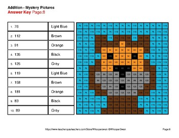 2-Digit Addition - Color-By-Number Mystery Pictures - Pets Theme