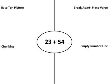 2 Digit Addition Strategies Graphic Organizer