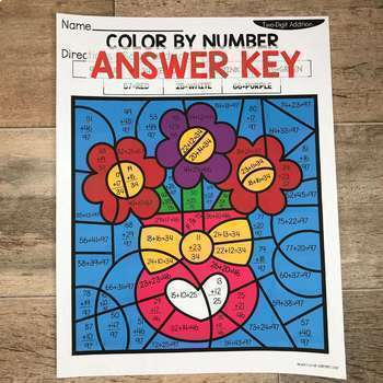 2-Digit Addition & Subtraction Color By Number Bundle