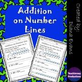 2 Digit Addition on Number Line