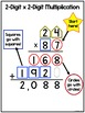 2 Digit Multiplication Worksheets - Differentiated - Two D