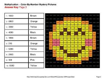2-Digit Multiplication Color-By-Number EMOJI Mystery Pictures