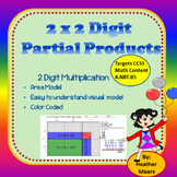 2 Digit Multiplication Partial Products (Area Model)