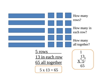 2-Digit Multiplication PowerPoint