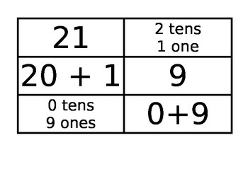 2 Digit Numbers:  Expanded Form Practice