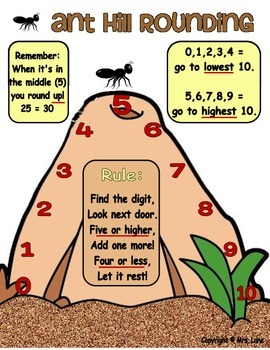 Two Digit Rounding Lesson