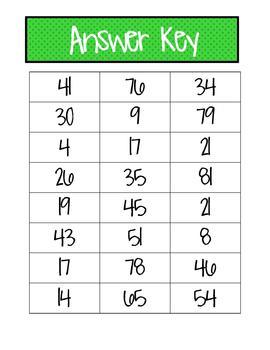 2-Digit Subtraction Center Cards (2.NBT.5)