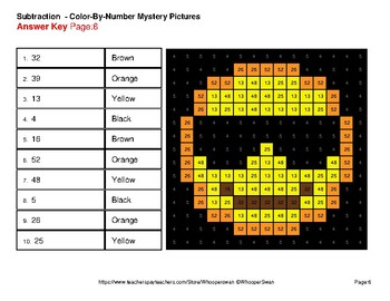 2 Digit Subtraction Color-By-Number EMOJI Mystery Pictures