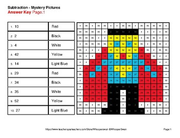 2-Digit Subtraction - Color-By-Number Superhero Mystery Pictures