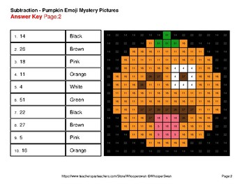 2-Digit Subtraction - Color-By-Number PUMPKIN EMOJI Mystery Pictures
