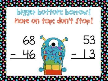 2-Digit Subtraction Practice [Flipchart]