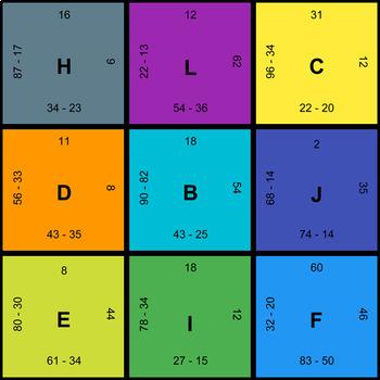 2-Digit Subtraction - Puzzles with GOOGLE Slides