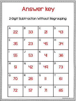2 Digit Subtraction Without Regrouping Task Cards