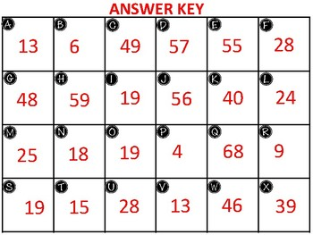 2-Digit Subtraction with Regrouping 24 TASK CARDS (with answer key)