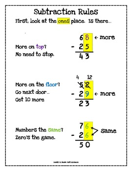 2-Digit Subtraction with and without regrouping {MEGA Bundle}