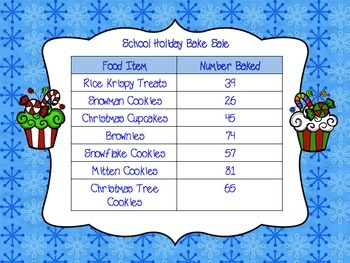 2-Digit and 3-Digit Holiday Bake Sale Word Problem Task Cards