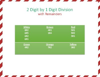 2 Digit by 1 Digit Division with Remainders
