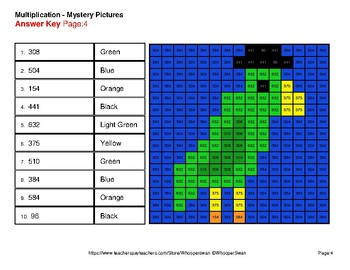 2-Digit by 1-Digit Multiplication - Color-By-Number Mystery Pictures