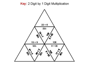 2 Digit by 1 Digit Multiplication Game: Math Tarsia Puzzle