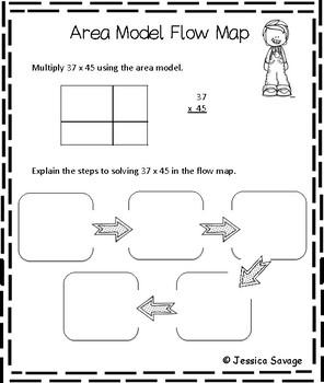 2-Digit by 2-Digit Area Model Flow Map