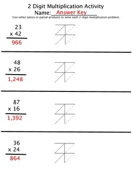 2 Digit by 2 Digit Multiplication Lattice Activity