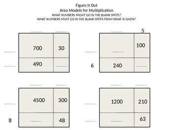 Common Core Math Grade 4 PPT - 2-Digit by 2-Digit Multiplication Area Models