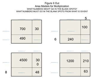Common Core Math - 2-Digit by 2-Digit Multiplication Using Area Models