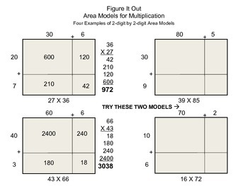 Common Core Math - 2-Digit by 2-Digit Multiplication Using