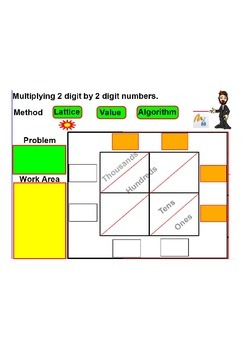 2 Digit by 2 Digit Multiplication and More