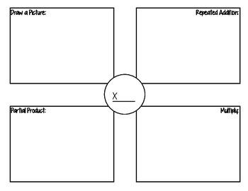2-Digit x 1-Digit Multiplication Chart