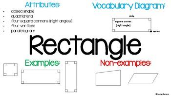 2-Dimensional Shape Anchor Charts