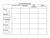 2 Dimensional Shapes Chart