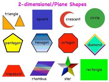 2 Dimensional Shapes Slideshow