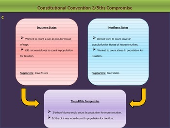 2. Experiments in Government - Lesson 2 of 6 - Constitutional Convention