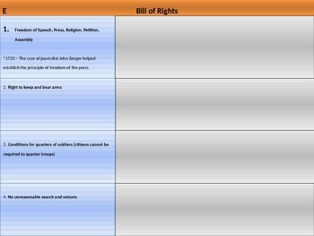 2. Experiments in Government - Lesson 4 of 6 - Bill of Rights