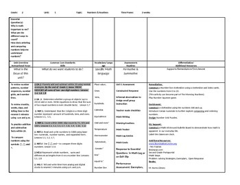 2 Grade Math Curriculum Map