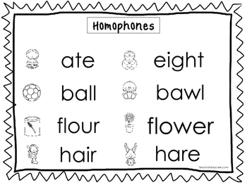 2 Homophones Quick Reference Posters. Parts of Speech