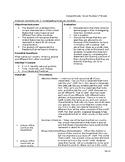 2-Investigating American Symbols Lesson Plan