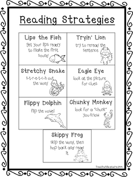 2 Kindergarten Story Elements and Reading Strategies Quick Reference Posters.