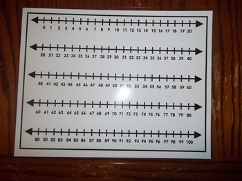 2 Laminated Numbers Lines 0-100 Dry Erase  Worksheets.