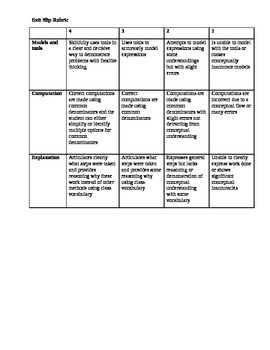 2 Lessons: Conceptualizing Common Denominators- Differentiated, MANY TOOLS