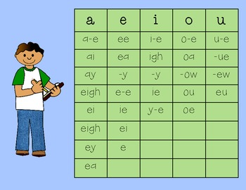 2 Long Vowel Charts for spelling, Student or Teacher Resource