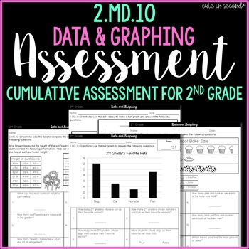 2.MD.10 Graphing Measurement and Data  Cumulative Assessment