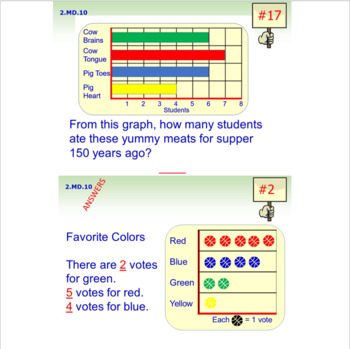 2.MD.10 Math Interactive Test Prep: Bar / Picture Graphs in 3 Formats