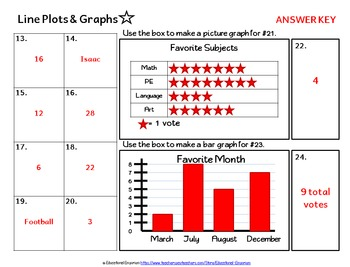 2.MD.9 & 2.MD.10 Task Cards: Line Plots & Graphing Task Cards 2MD9 2MD10 Centers