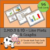 2.MD.9 Task Cards 2.MD.10 ⭐ Line Plots and Graphing - Centers