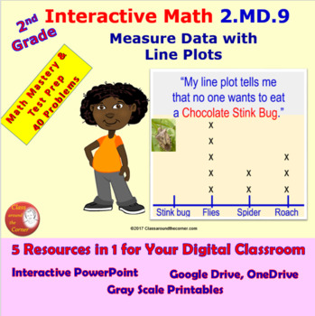 2.MD.9 Math Interactive Test Prep: Mastering Line Plots in 3 Formats