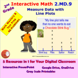 2.MD.9 Math Interactive Test Prep: Mastering Line Plots in