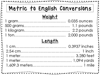 2 Metric Conversions Quick Reference Posters. Math and Measurement